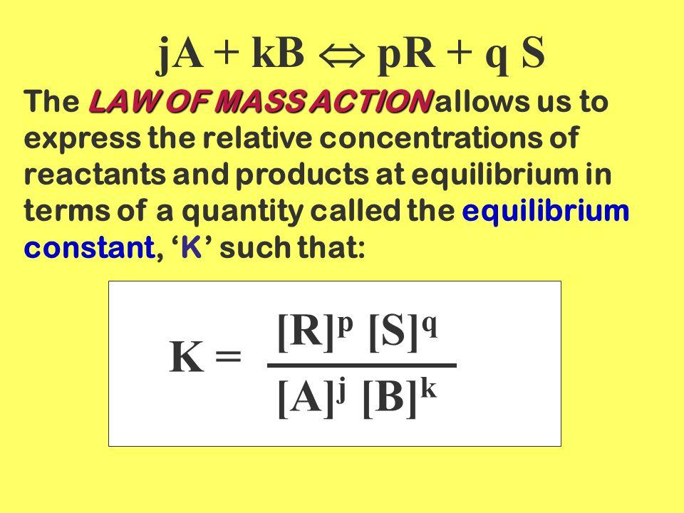 jA + kB  pR + q S [R]p [S]q K = [A]j [B]k